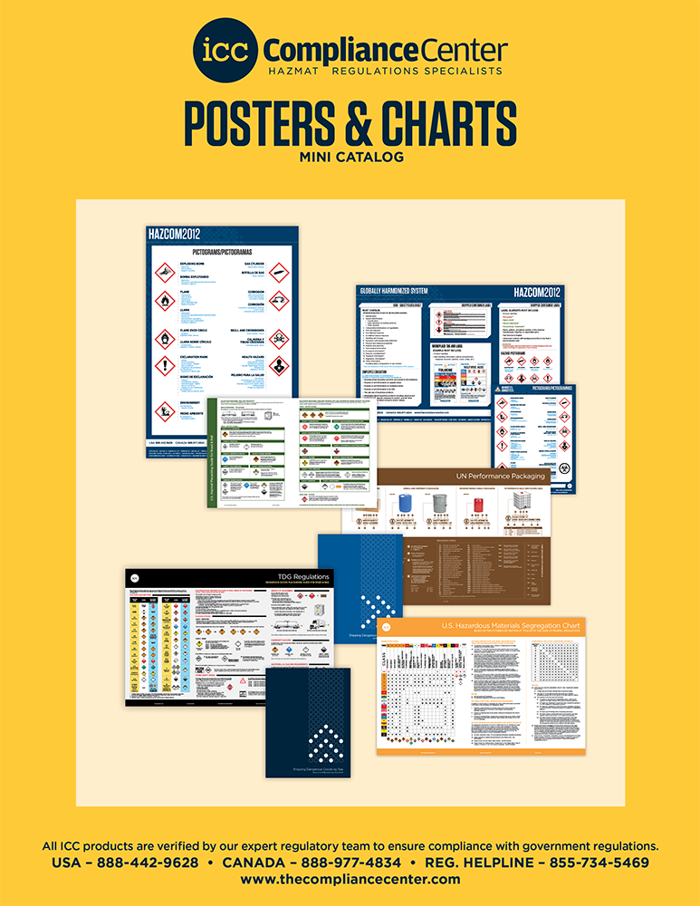 Posters & Charts Mini Cover
